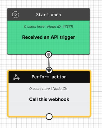Call Webhook node
