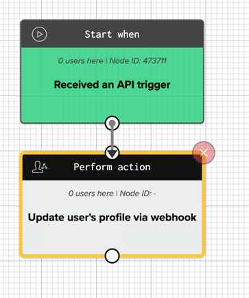 Update User Profile Webhook node