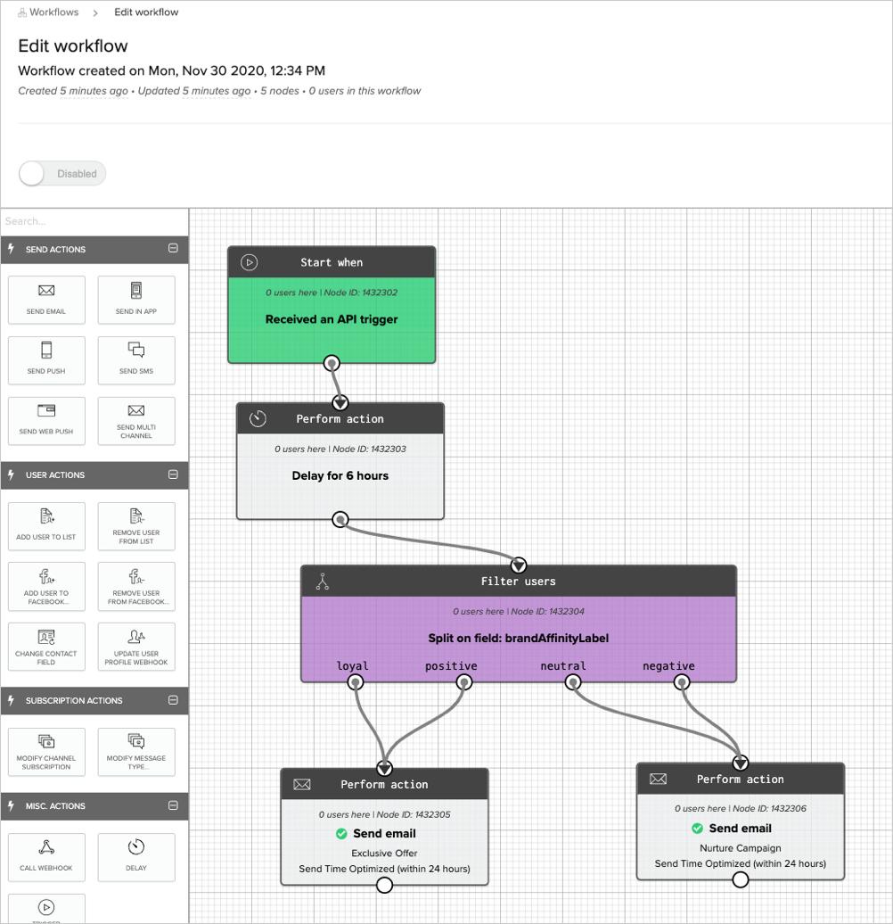 Splitting a workflow on brandAffinityLabel