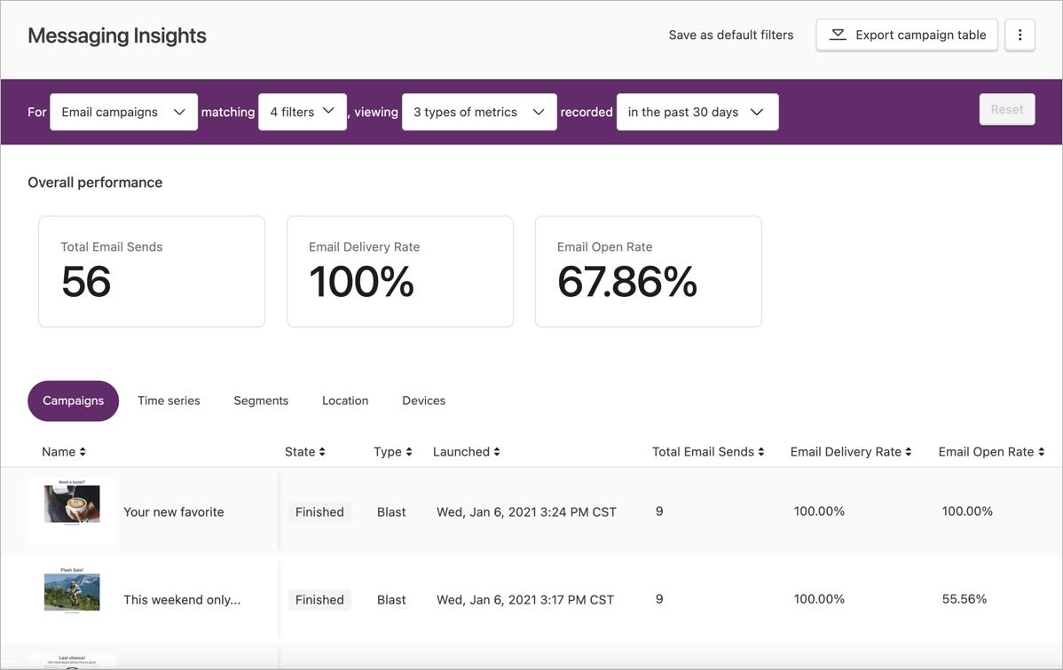 Messaging Insights dashboard