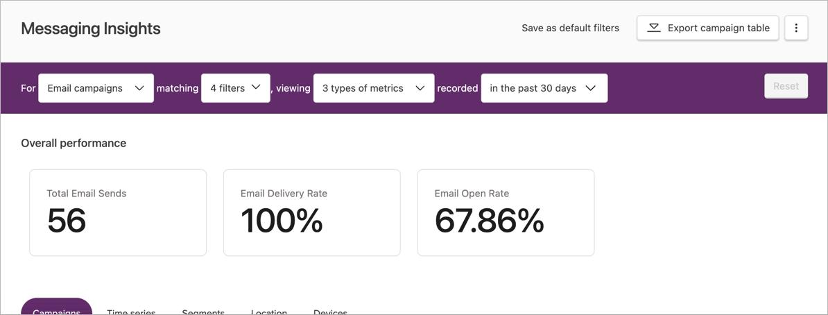Aggregate metrics