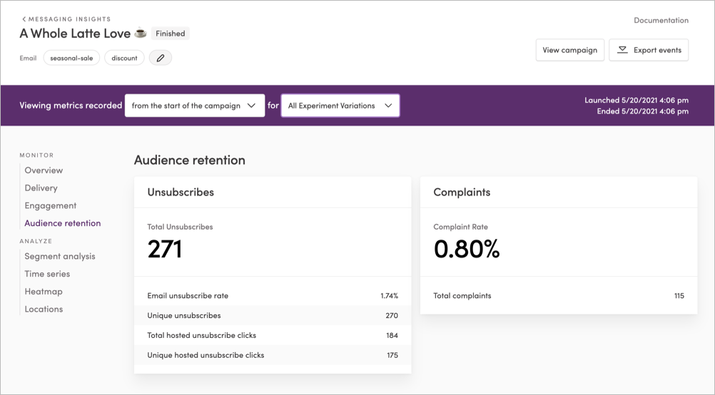 The Audience Retention section